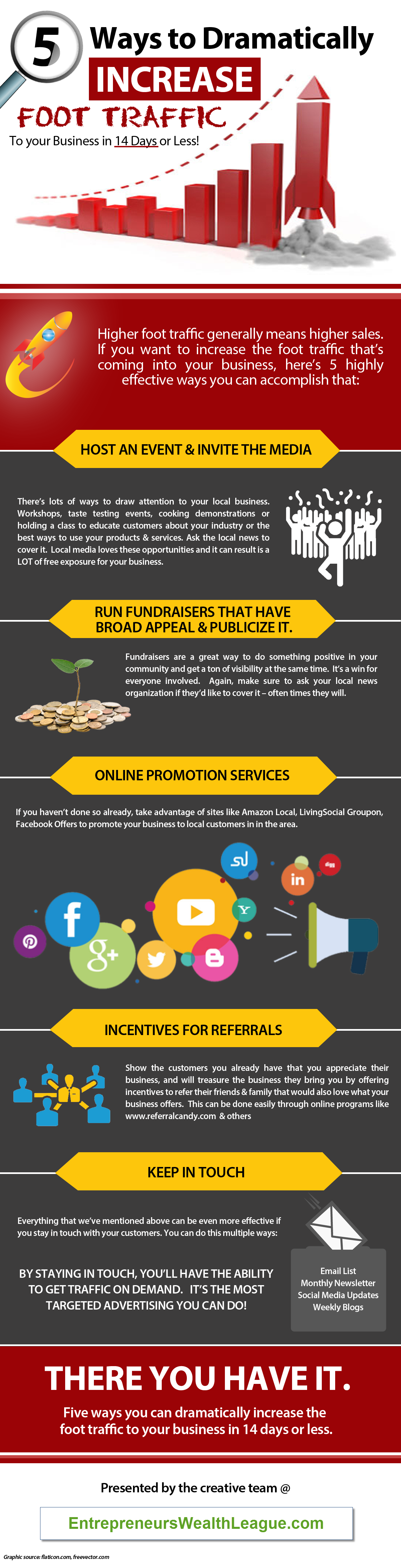 5 Ways To Dramatically Increase Foot Traffic To Your Business – Infographic