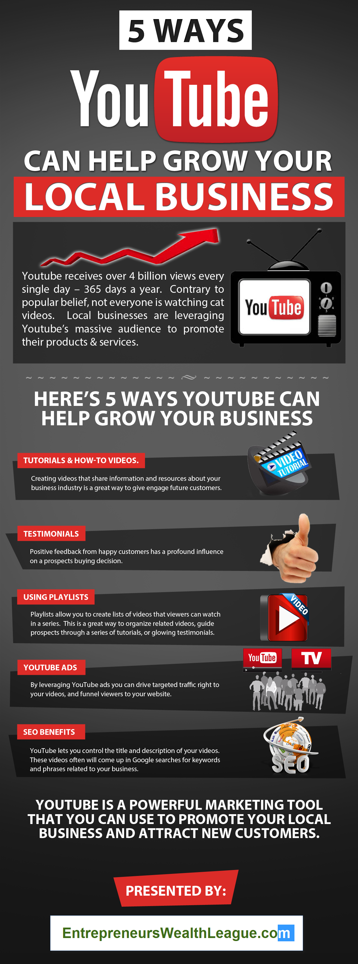 5 Ways YouTube Can Help Grow Your Local Business – Infographic
